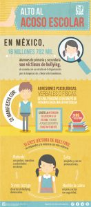 seguridad escuela bullying
