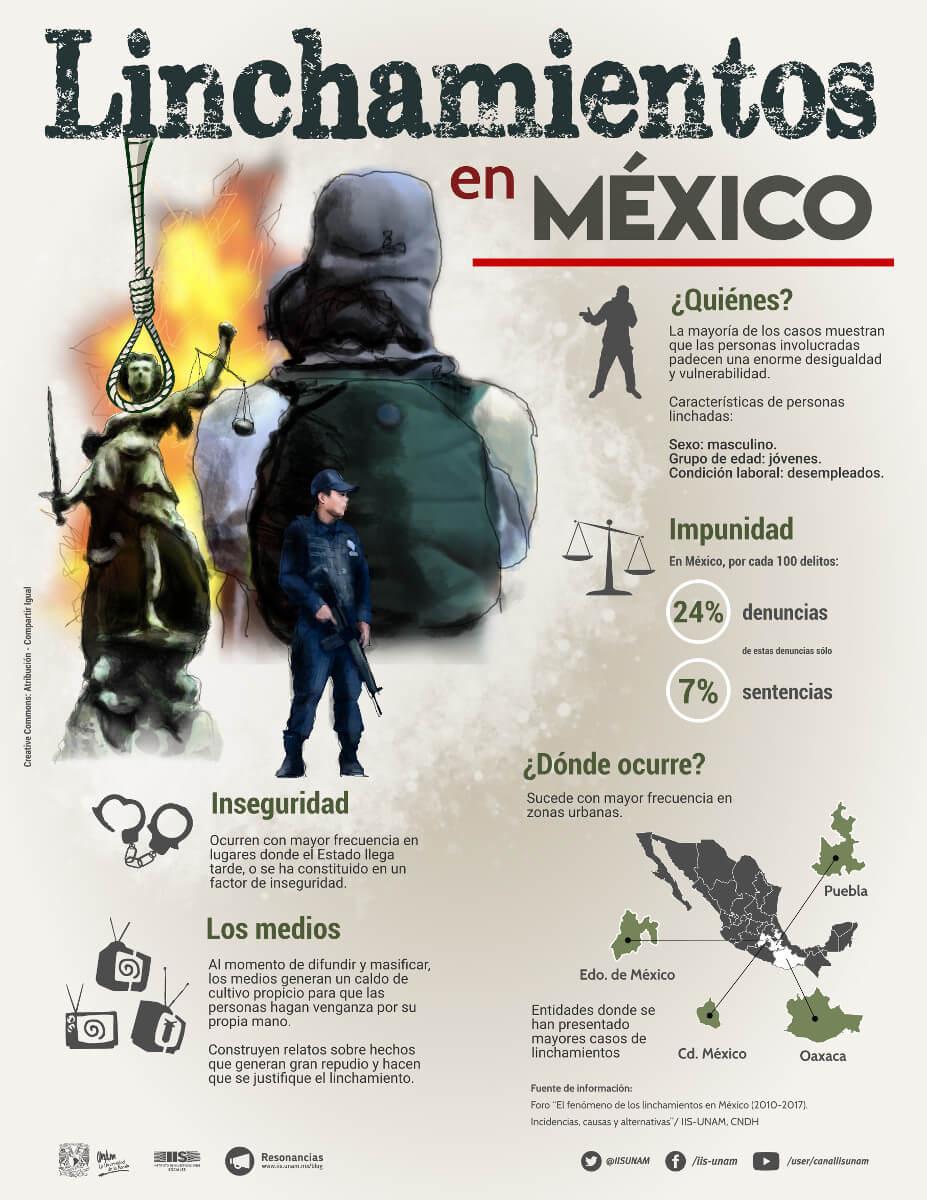 justicia mano propia mexico